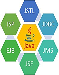 Learn Swing: JAVA TECHNOLOGIES